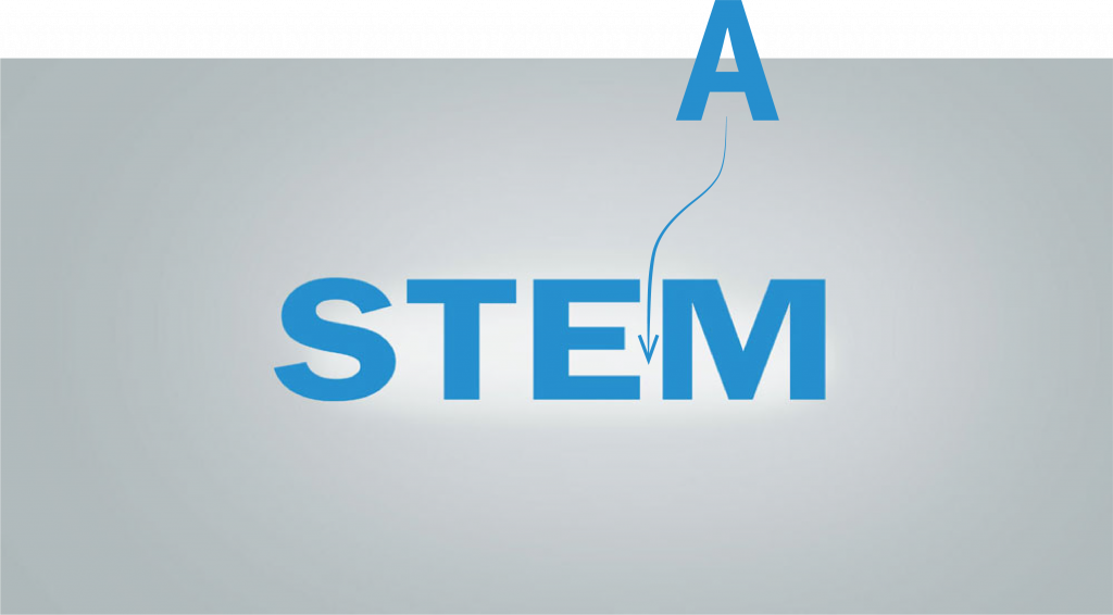STEAM Education Approach by Festo Didactic – Explained in 5 Minutes